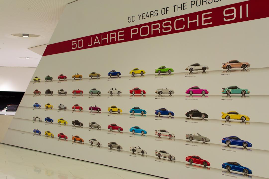 Porsche-museo